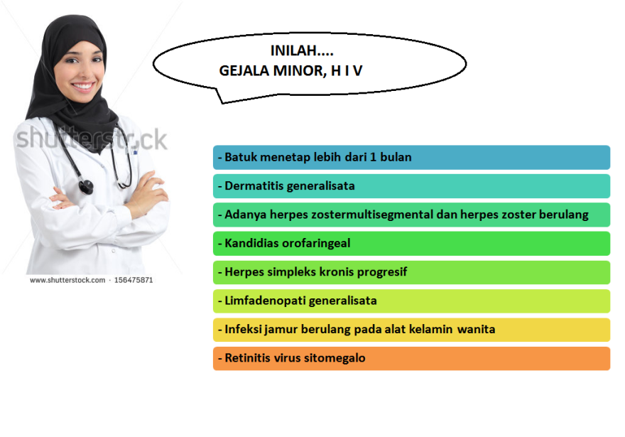 GEJALA HIV MINOR