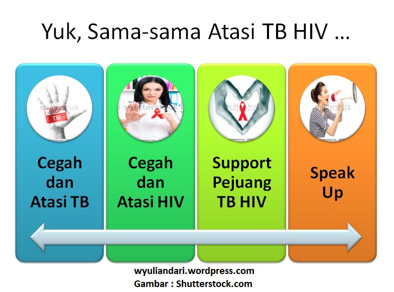yuk atasi TB HIV