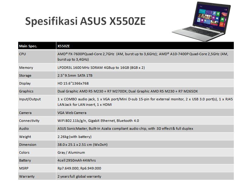 Spesifikasi ASUS X550ZE