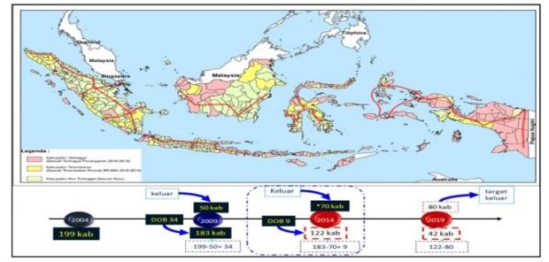 Peta Sebaran daerah tertinggal di Indonesia